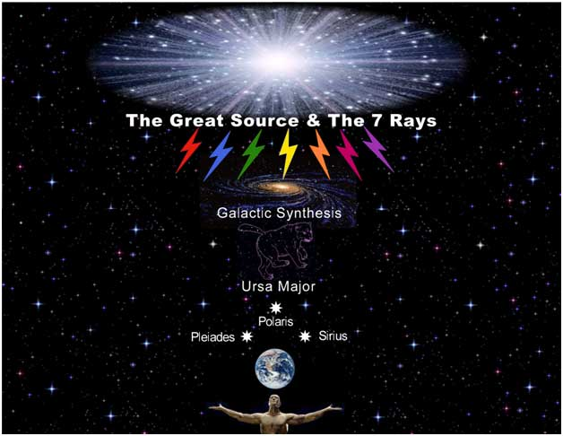 The great source of the 7 Rays & Ursa Major