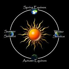 Spring Equinox 20.3.-18 SUN photo