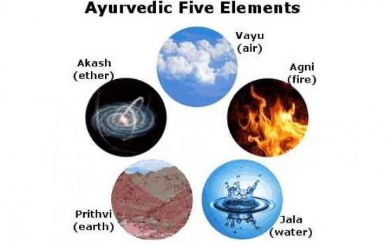 Ayurvedic Five elements