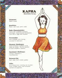 Kapha body type drawing