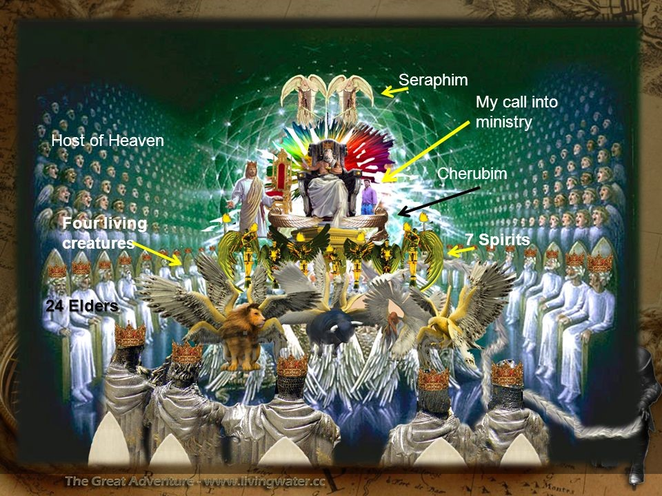 Angelic Hierarchy w 24 Thrones etc